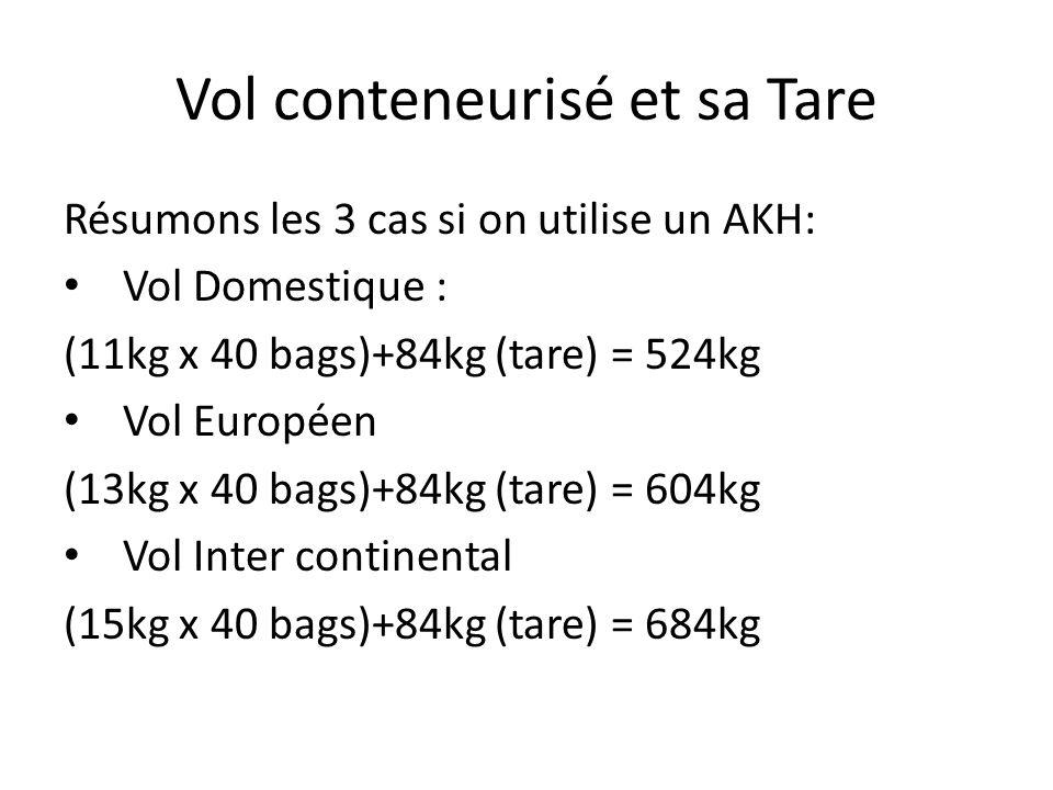 Vol conteneurisé et sa Tare Résumons les 3 cas si on utilise un AKH: Vol Domestique : (11kg x 40 bags)+84kg (tare) = 524kg Vol Européen (13kg x 40 bag