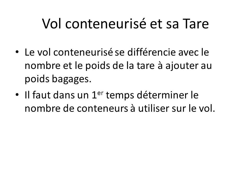 Vol conteneurisé et sa Tare Le vol conteneurisé se différencie avec le nombre et le poids de la tare à ajouter au poids bagages. Il faut dans un 1 er
