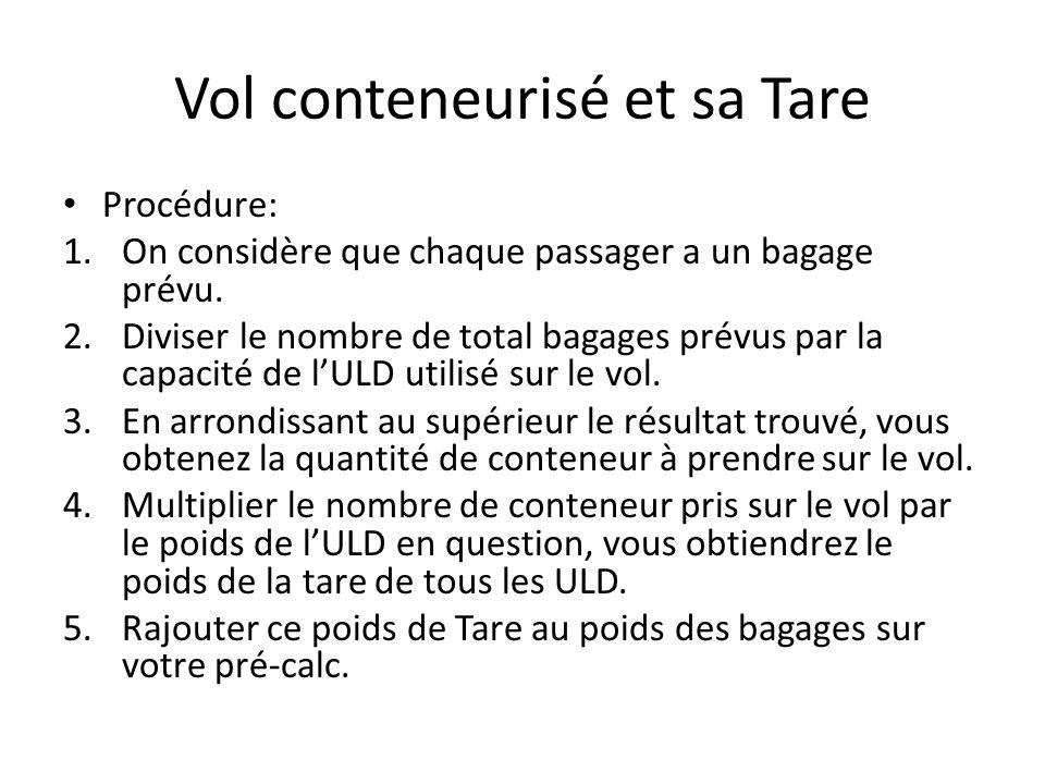 Vol conteneurisé et sa Tare Procédure: 1.On considère que chaque passager a un bagage prévu. 2.Diviser le nombre de total bagages prévus par la capaci