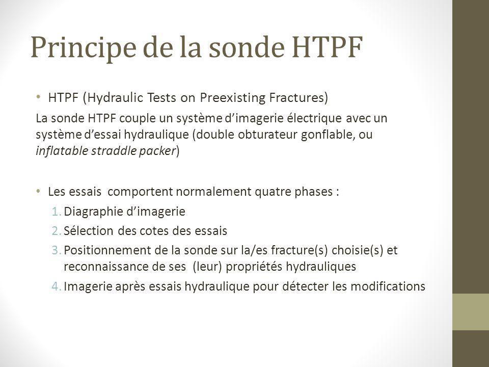 Principe de la sonde HTPF HTPF (Hydraulic Tests on Preexisting Fractures) La sonde HTPF couple un système d'imagerie électrique avec un système d'essa