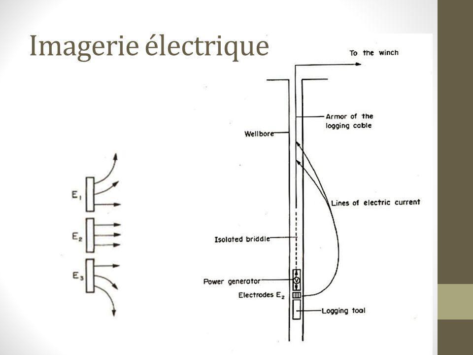 Imagerie électrique