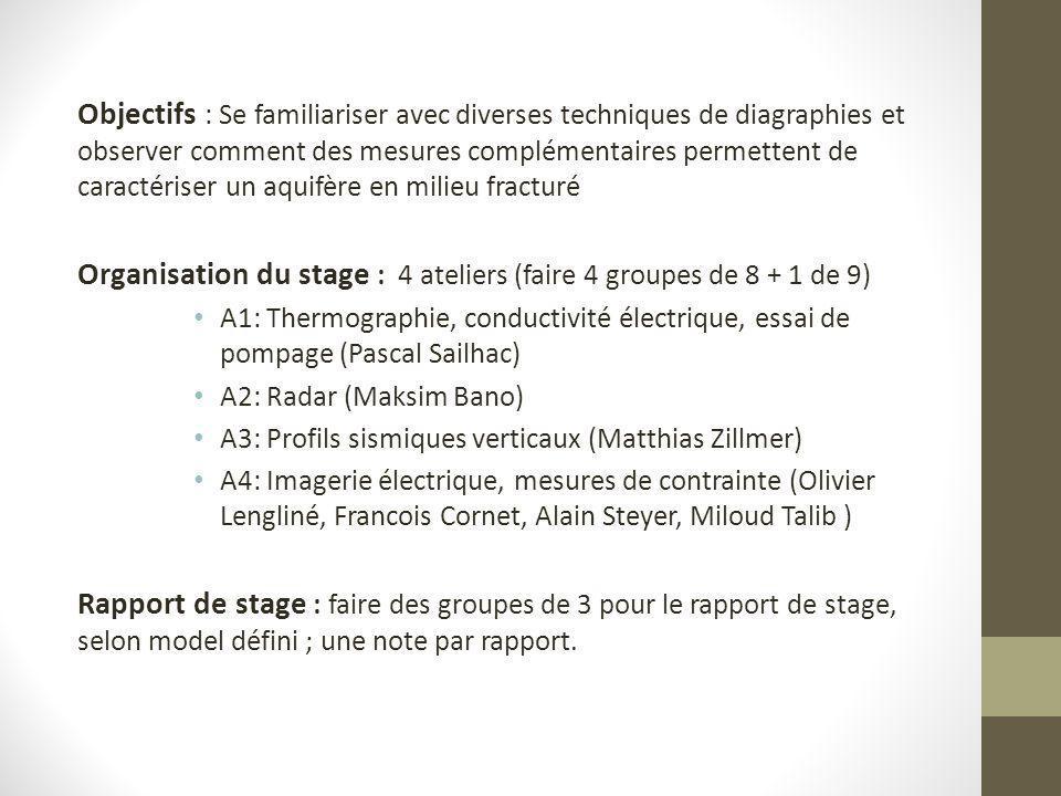 Déroulement du stage Départ en bus : lundi 12h45 / mardi 8h00 / mercredi 8h00 Repas mardi à la Rothlach à 12h30 Dans le bus, lundi, faire les groupes de 9 pour les ateliers et les groupes de 3 pour les rapports