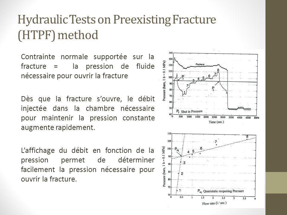 Hydraulic Tests on Preexisting Fracture (HTPF) method Contrainte normale supportée sur la fracture = la pression de fluide nécessaire pour ouvrir la f