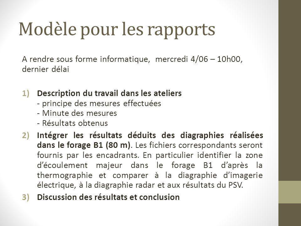 Modèle pour les rapports A rendre sous forme informatique, mercredi 4/06 – 10h00, dernier délai 1)Description du travail dans les ateliers - principe