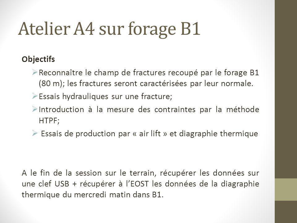 Atelier A4 sur forage B1 Objectifs  Reconnaître le champ de fractures recoupé par le forage B1 (80 m); les fractures seront caractérisées par leur no