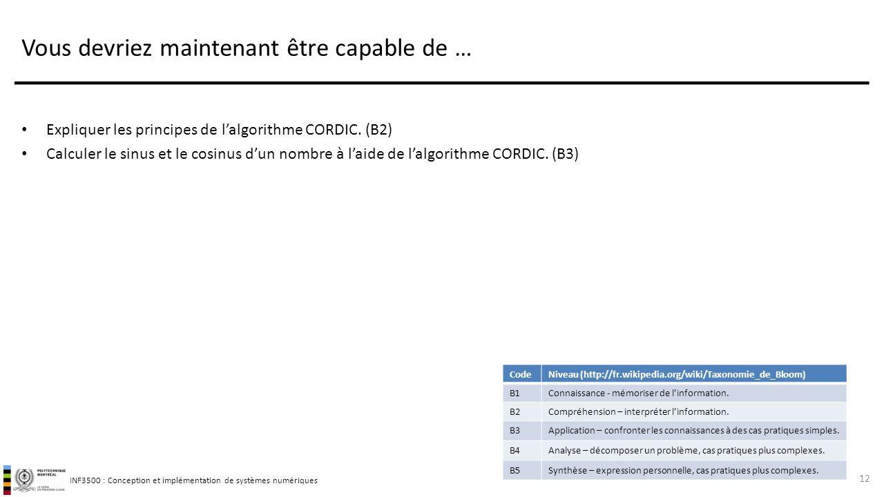 INF3500 : Conception et implémentation de systèmes numériques Vous devriez maintenant être capable de … Expliquer les principes de l'algorithme CORDIC.