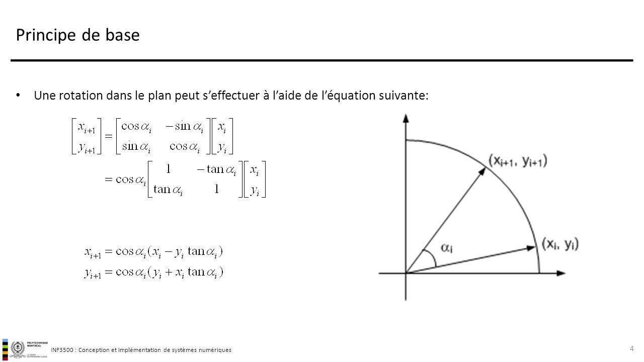 INF3500 : Conception et implémentation de systèmes numériques Une rotation dans le plan peut s'effectuer à l'aide de l'équation suivante: Principe de base 4