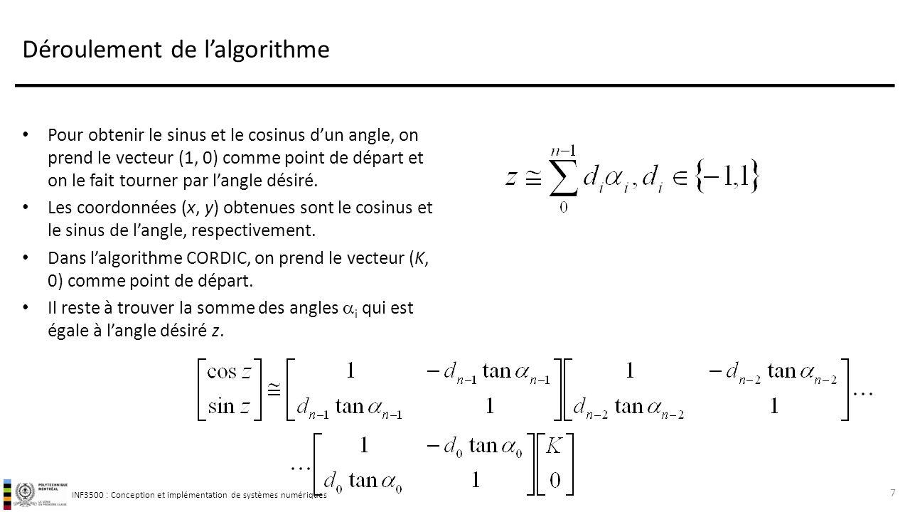 INF3500 : Conception et implémentation de systèmes numériques Déroulement de l'algorithme Pour obtenir le sinus et le cosinus d'un angle, on prend le vecteur (1, 0) comme point de départ et on le fait tourner par l'angle désiré.