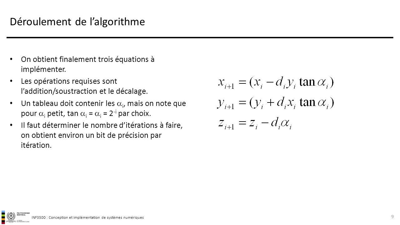 INF3500 : Conception et implémentation de systèmes numériques Déroulement de l'algorithme On obtient finalement trois équations à implémenter.