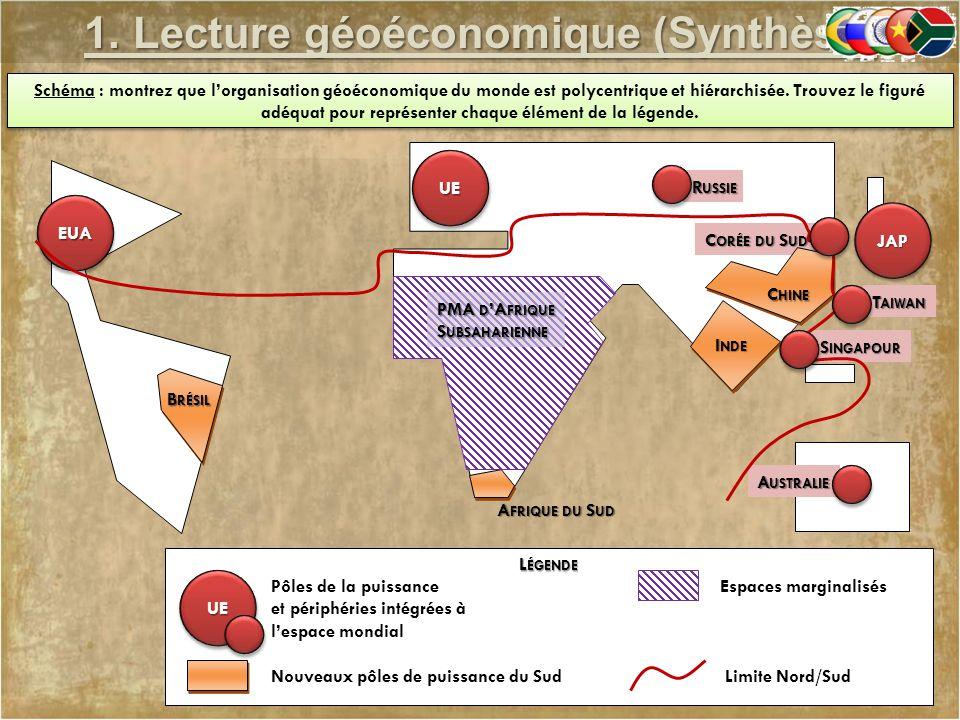 C ORÉE DU S UD 1. Lecture géoéconomique (Synthèse) Schéma : montrez que l'organisation géoéconomique du monde est polycentrique et hiérarchisée. Trouv