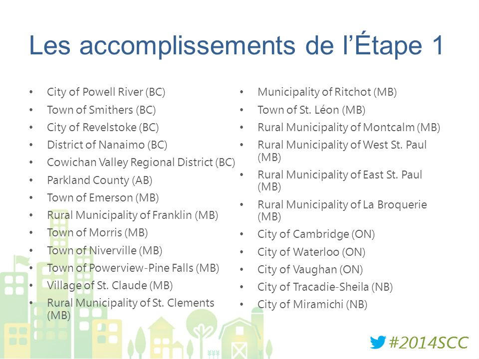 Les accomplissements de l'Étape 1 City of Powell River (BC) Town of Smithers (BC) City of Revelstoke (BC) District of Nanaimo (BC) Cowichan Valley Regional District (BC) Parkland County (AB) Town of Emerson (MB) Rural Municipality of Franklin (MB) Town of Morris (MB) Town of Niverville (MB) Town of Powerview-Pine Falls (MB) Village of St.