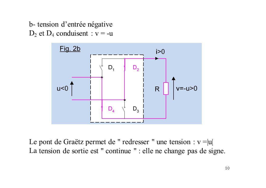 b- tension d'entrée négative D2D2 et D4D4 conduisent:v=-u-u LeLaLeLa pont de Graëtz permet de