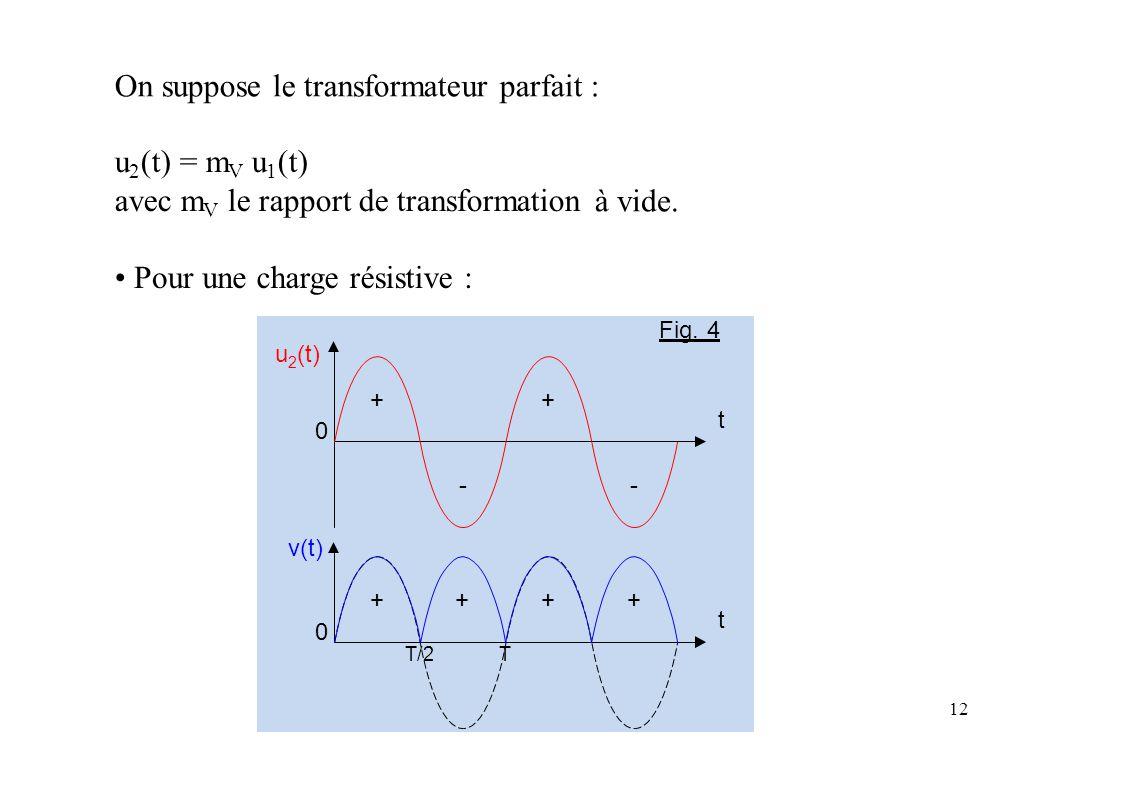 Fig. 4 0 t v(t) 0 t On suppose le transformateur parfait : u 2 (t) = m V u 1 (t) avec m V le rapport de transformation àvide. Pourunechargerésistiveré