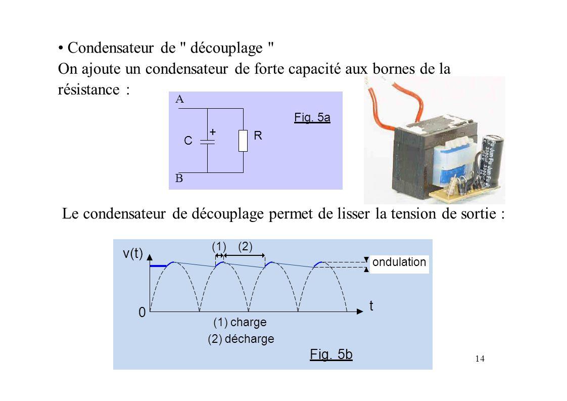 Condensateur de