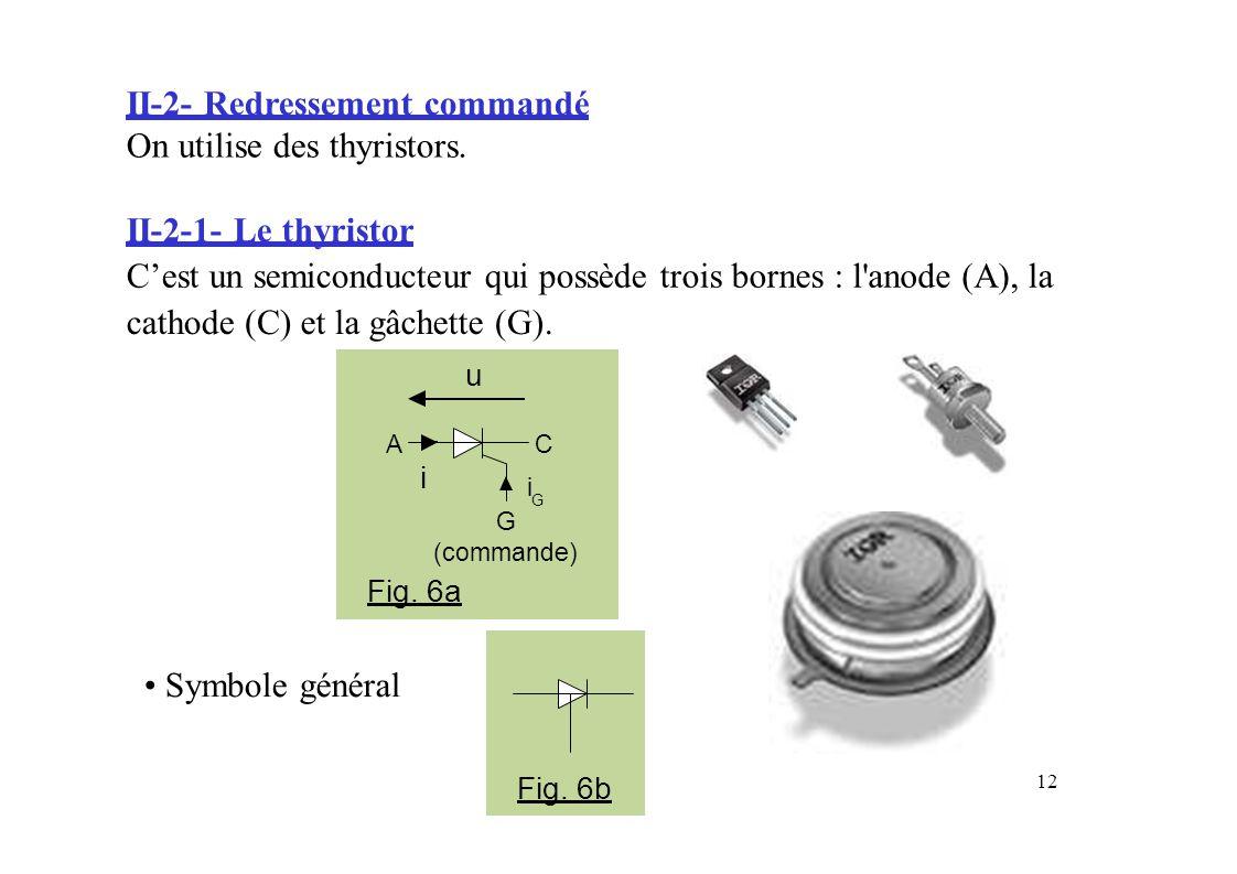 II-2- Redressement commandé On utilise des thyristors. II-2-1- Le thyristor C'est un semiconducteur qui possèdetroistroisbornes:l'anode(A),(A),lala ca