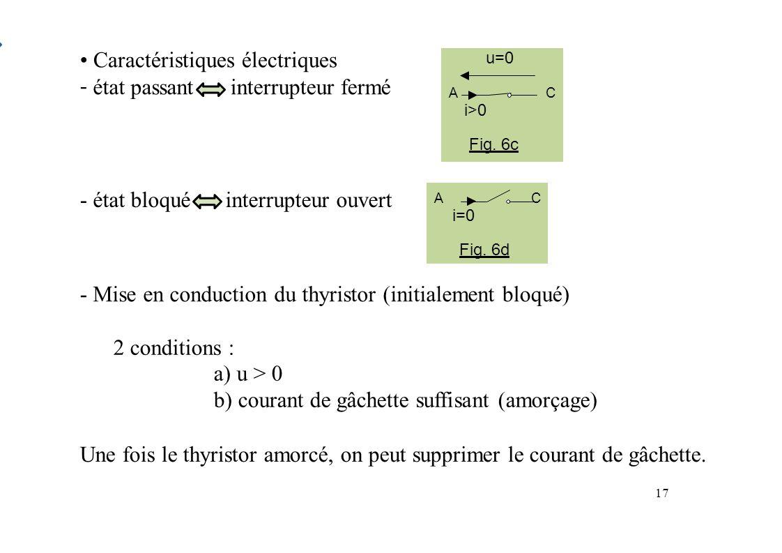 A C i=0 Fig. 6d u=0 A C i>0 Fig. 6c - Caractéristiques électriques étatétatpassantinterrupteur fermé -étatétatbloquéinterrupteur ouvert -Mise en condu
