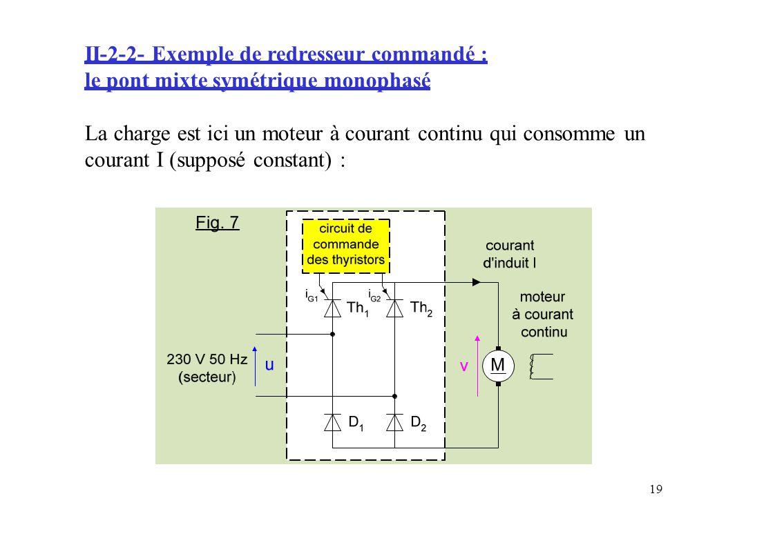 II-2-2- Exemple de redresseur commandé : le pont mixte symétrique monophasé La charge est ici un moteur à courantcontinuquiquiconsommeunun courantI(su