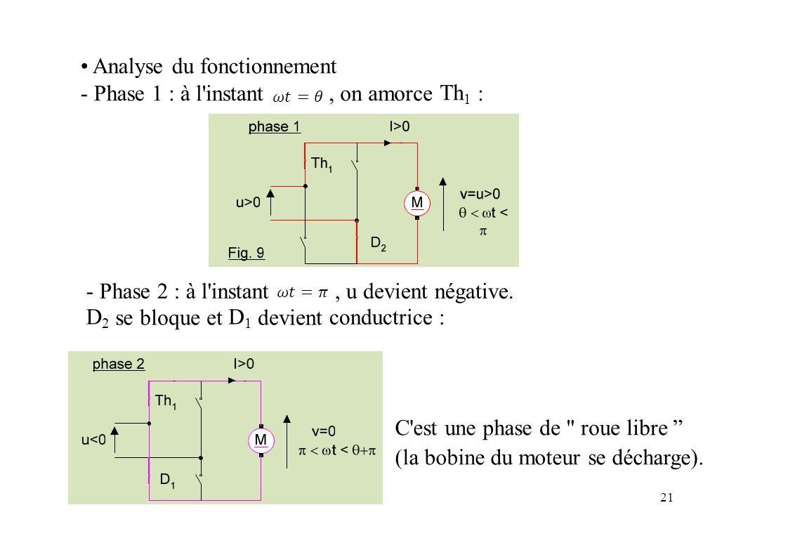 Analyse du fonctionnement - Phase1:àl'instant,onamorce Th1Th1 : - Phase 2 : à l'instant, u devient négative. conductrice : D2D2 sebloqueet D1D1 devien
