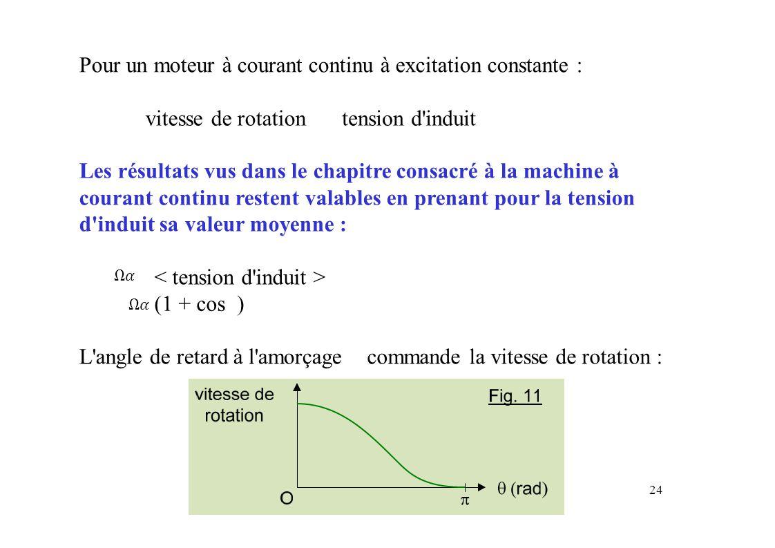 Pour un moteur à courant continu à excitation constante : vitesse de rotationtension d'induit Les résultats vus dans le chapitre consacré à la machine