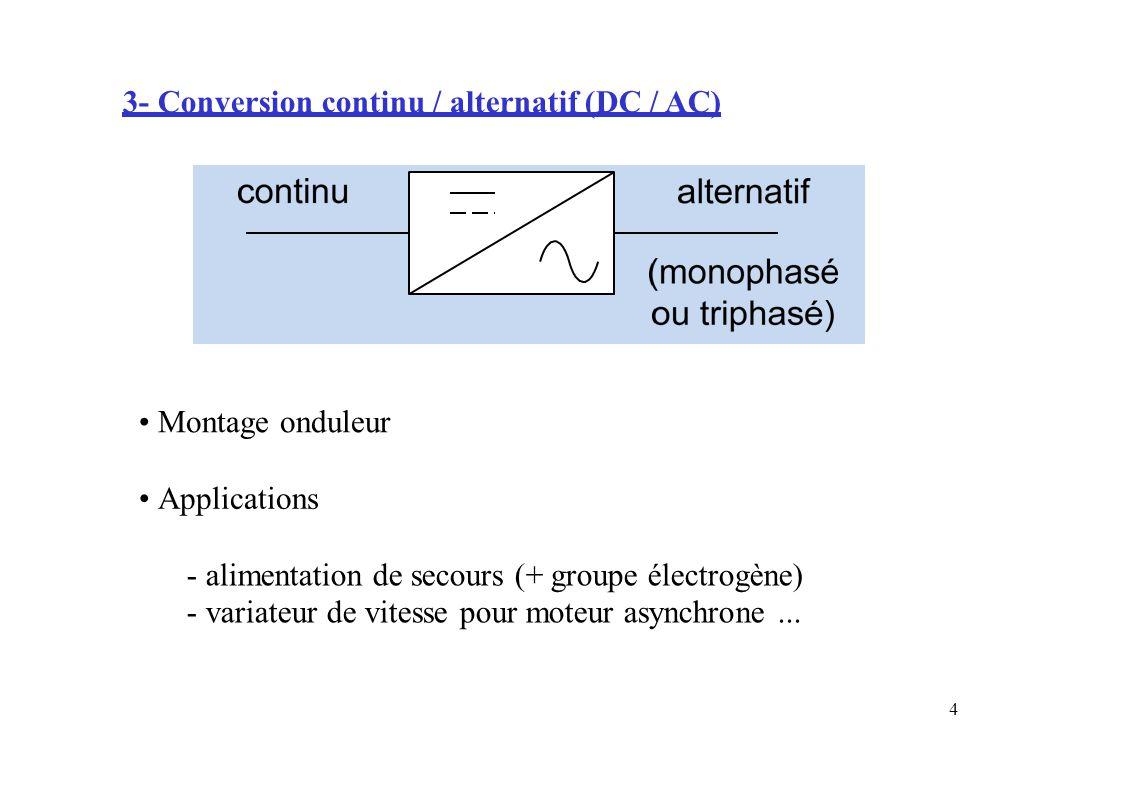 3- Conversion continu / alternatif (DC / AC) Montage onduleur Applications - alimentation de secours (+ groupe électrogène) - variateur de vitesse pou