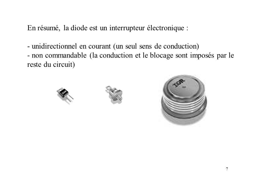 En résumé, la diode est un interrupteur électronique : - unidirectionnel en courant (un seul sens de conduction) - non commandable(la(laconductionetle