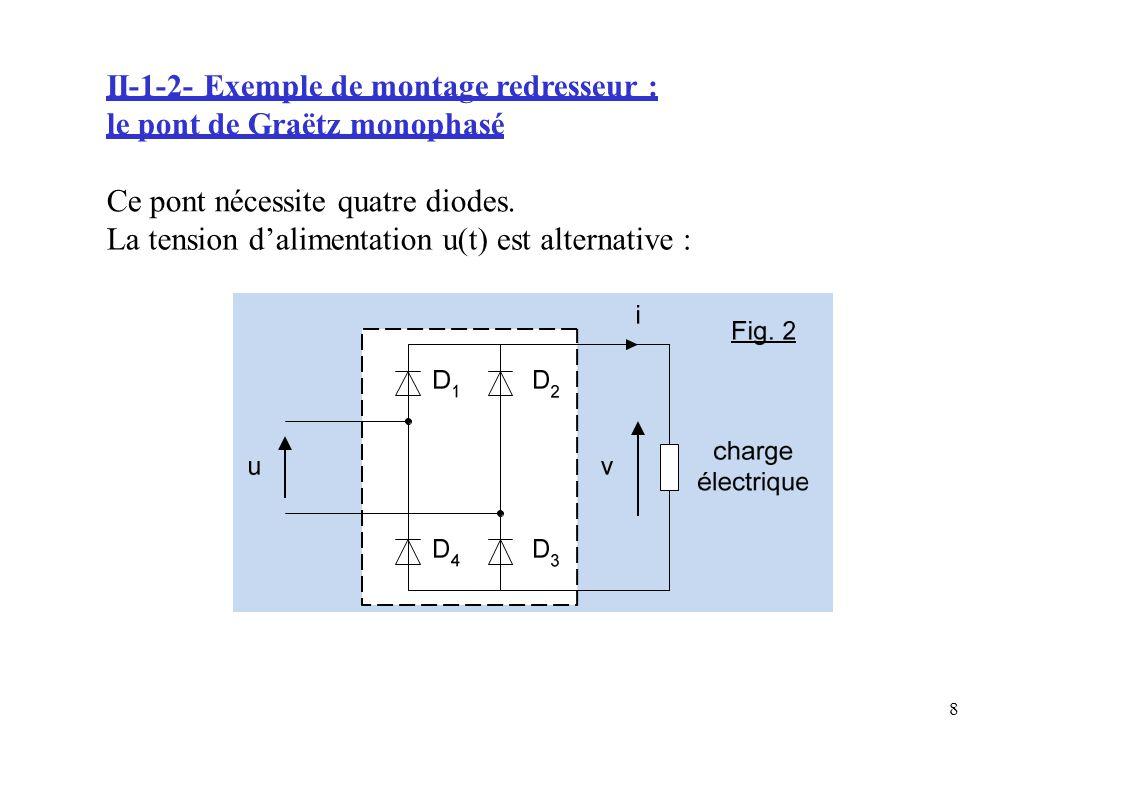 II-1-2- Exemple de montage redresseur : le pont de Graëtz monophasé Ce pont nécessite quatre diodes. LaLatensiond'alimentationu(t)estestalternative: 8