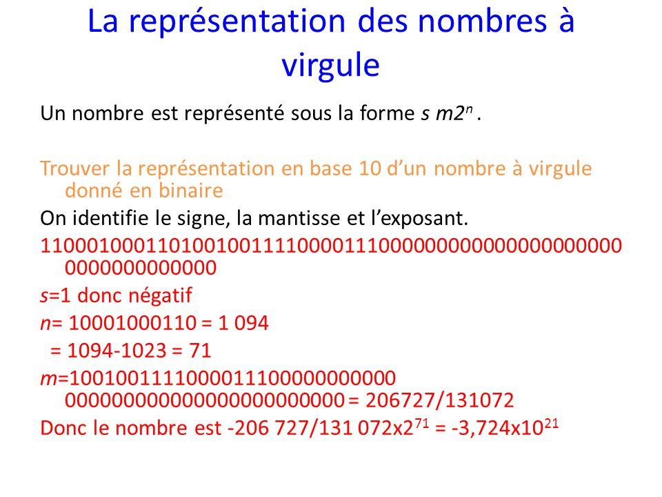 La représentation des nombres à virgule Un nombre est représenté sous la forme s m2 n. Trouver la représentation en base 10 d'un nombre à virgule donn