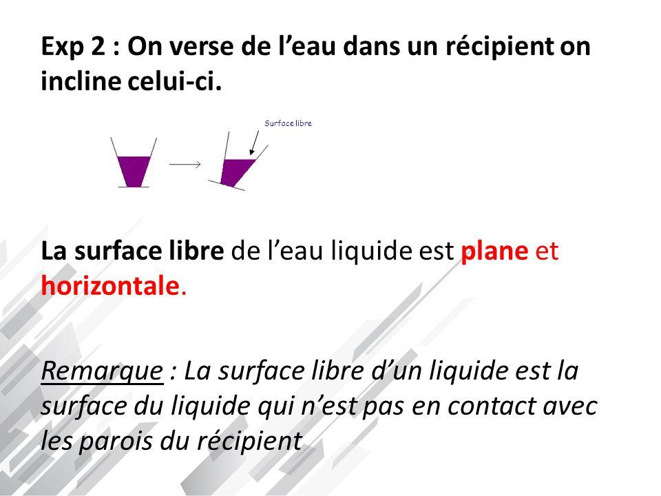 2) L'état solide (à faire à la maison) On place un glaçon dans différents récipients Le glaçon garde la même forme quelque soit le récipient dans lequel il se trouve : L'eau solide possède une forme propre.