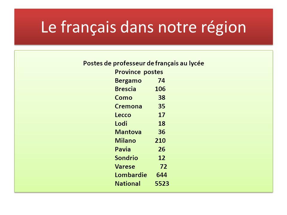 Le Français dans notre lycée Dans le lycée linguistique on a trois heures de français les deux premières années et quatre heures les trois année suivantes.