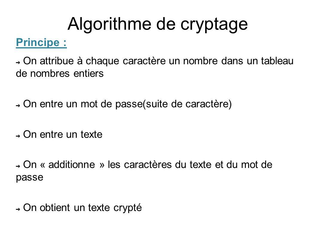Algorithme de cryptage Principe : ➔ On attribue à chaque caractère un nombre dans un tableau de nombres entiers ➔ On entre un mot de passe(suite de ca