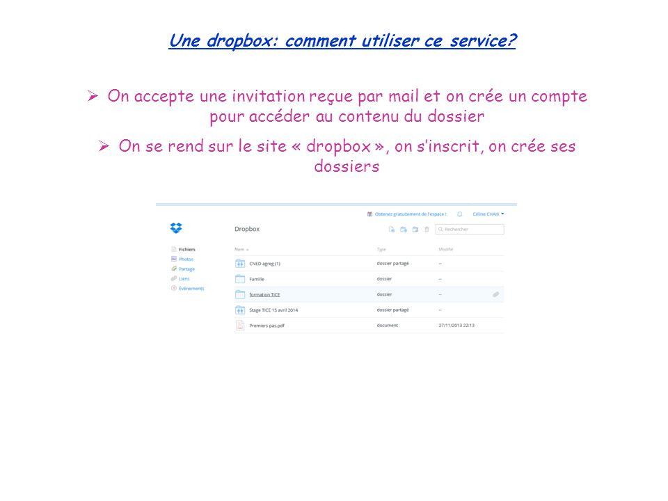 Une dropbox: comment utiliser ce service.