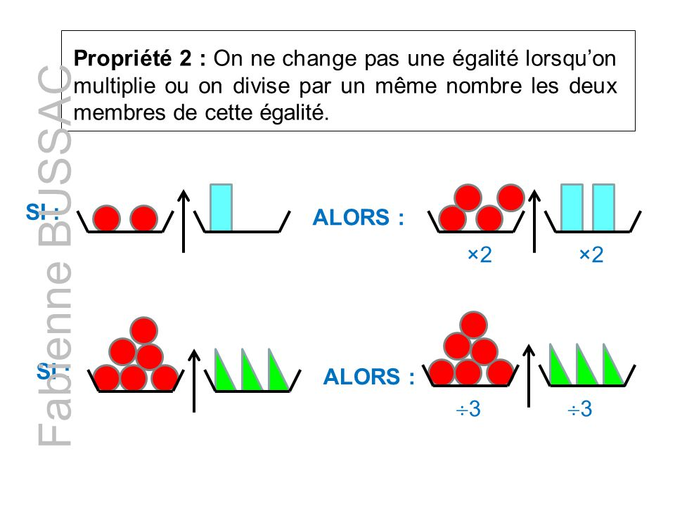 Propriété 2 : On ne change pas une égalité lorsqu'on multiplie ou on divise par un même nombre les deux membres de cette égalité. SI : ALORS : ×2 SI :
