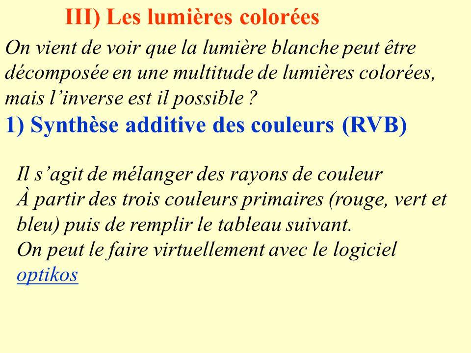 III) Les lumières colorées On vient de voir que la lumière blanche peut être décomposée en une multitude de lumières colorées, mais l'inverse est il possible .