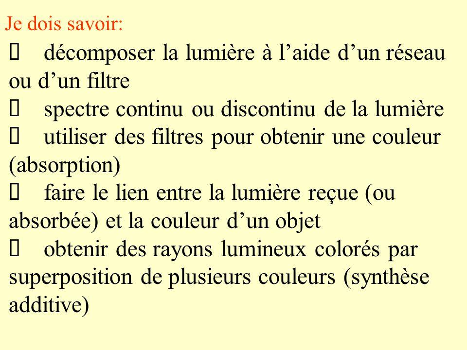 Je dois savoir:  décomposer la lumière à l'aide d'un réseau ou d'un filtre  spectre continu ou discontinu de la lumière  utiliser des filtres po