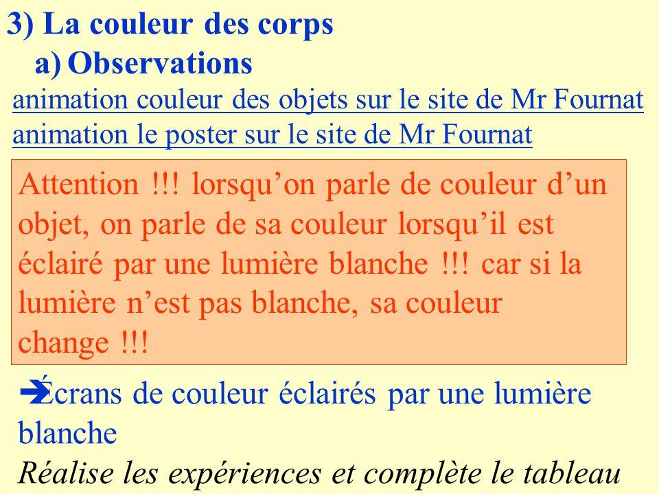 3) La couleur des corps a)Observations animation couleur des objets sur le site de Mr Fournat animation le poster sur le site de Mr Fournat  Écrans d