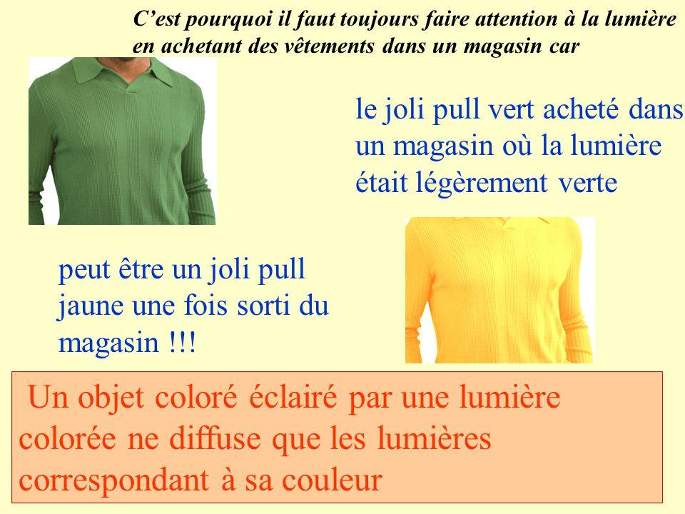 le joli pull vert acheté dans un magasin où la lumière était légèrement verte peut être un joli pull jaune une fois sorti du magasin !!.