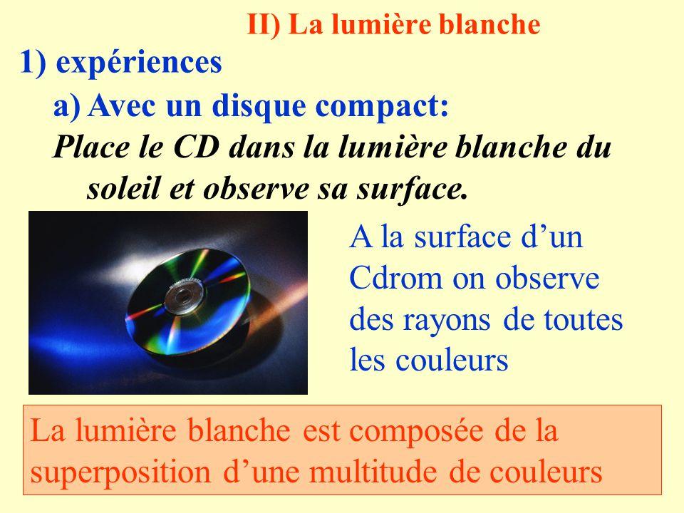 II) La lumière blanche a)Avec un disque compact: Place le CD dans la lumière blanche du soleil et observe sa surface. A la surface d'un Cdrom on obser