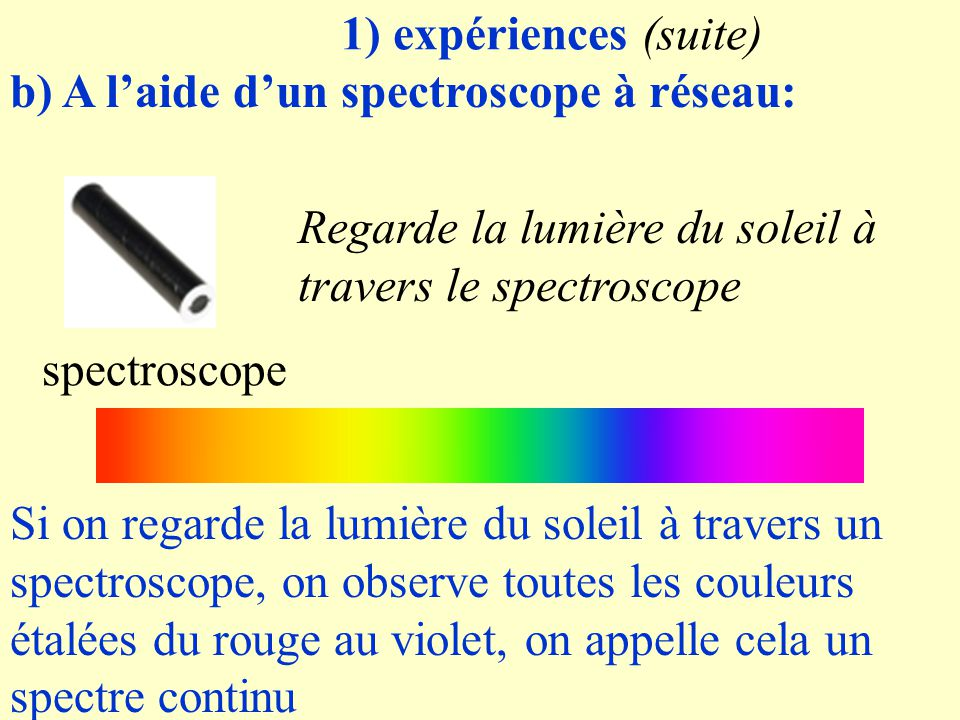 1) expériences (suite) b) A l'aide d'un spectroscope à réseau: Si on regarde la lumière du soleil à travers un spectroscope, on observe toutes les couleurs étalées du rouge au violet, on appelle cela un spectre continu spectroscope Regarde la lumière du soleil à travers le spectroscope