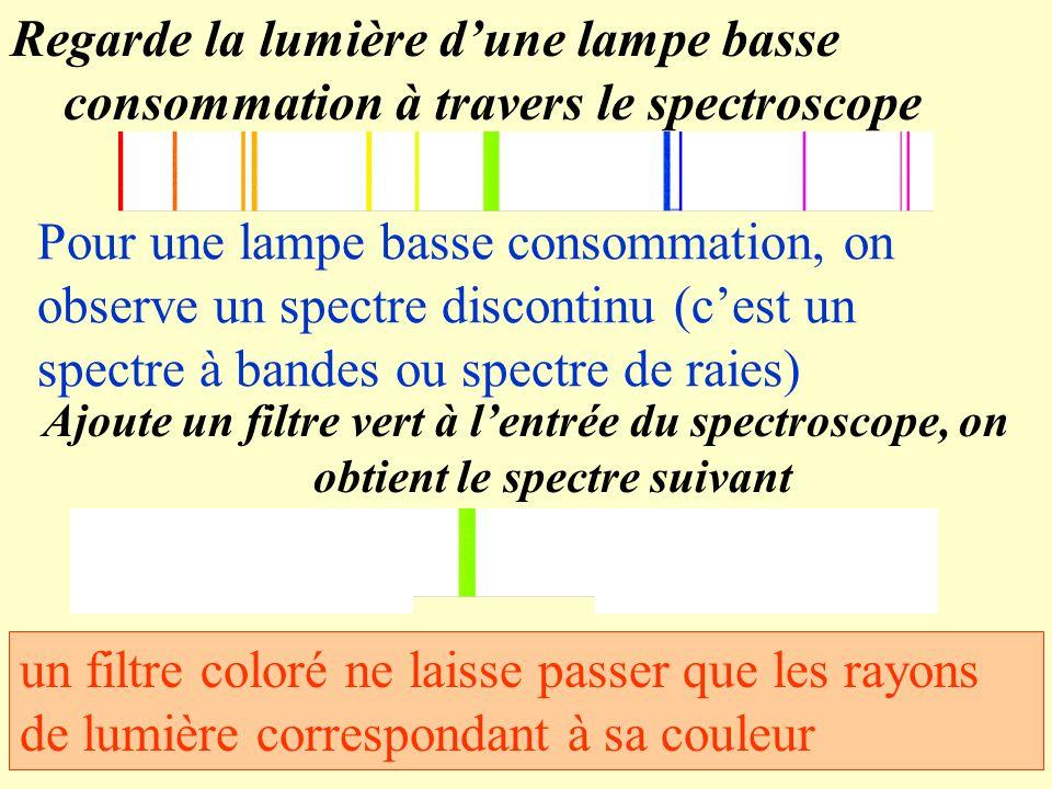 Regarde la lumière d'une lampe basse consommation à travers le spectroscope Pour une lampe basse consommation, on observe un spectre discontinu (c'est un spectre à bandes ou spectre de raies) Ajoute un filtre vert à l'entrée du spectroscope, on obtient le spectre suivant un filtre coloré ne laisse passer que les rayons de lumière correspondant à sa couleur