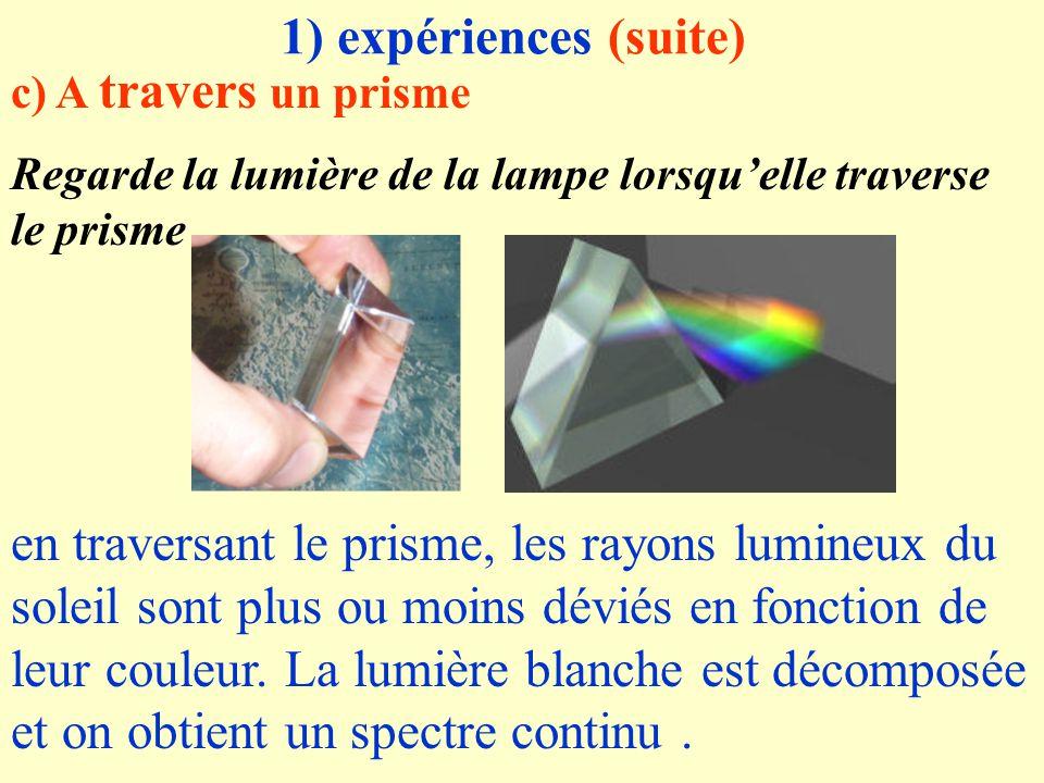 1) expériences (suite) c) A travers un prisme en traversant le prisme, les rayons lumineux du soleil sont plus ou moins déviés en fonction de leur cou