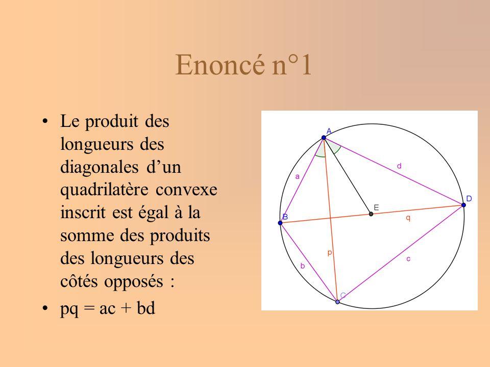 Enoncé n°1 Le produit des longueurs des diagonales d'un quadrilatère convexe inscrit est égal à la somme des produits des longueurs des côtés opposés