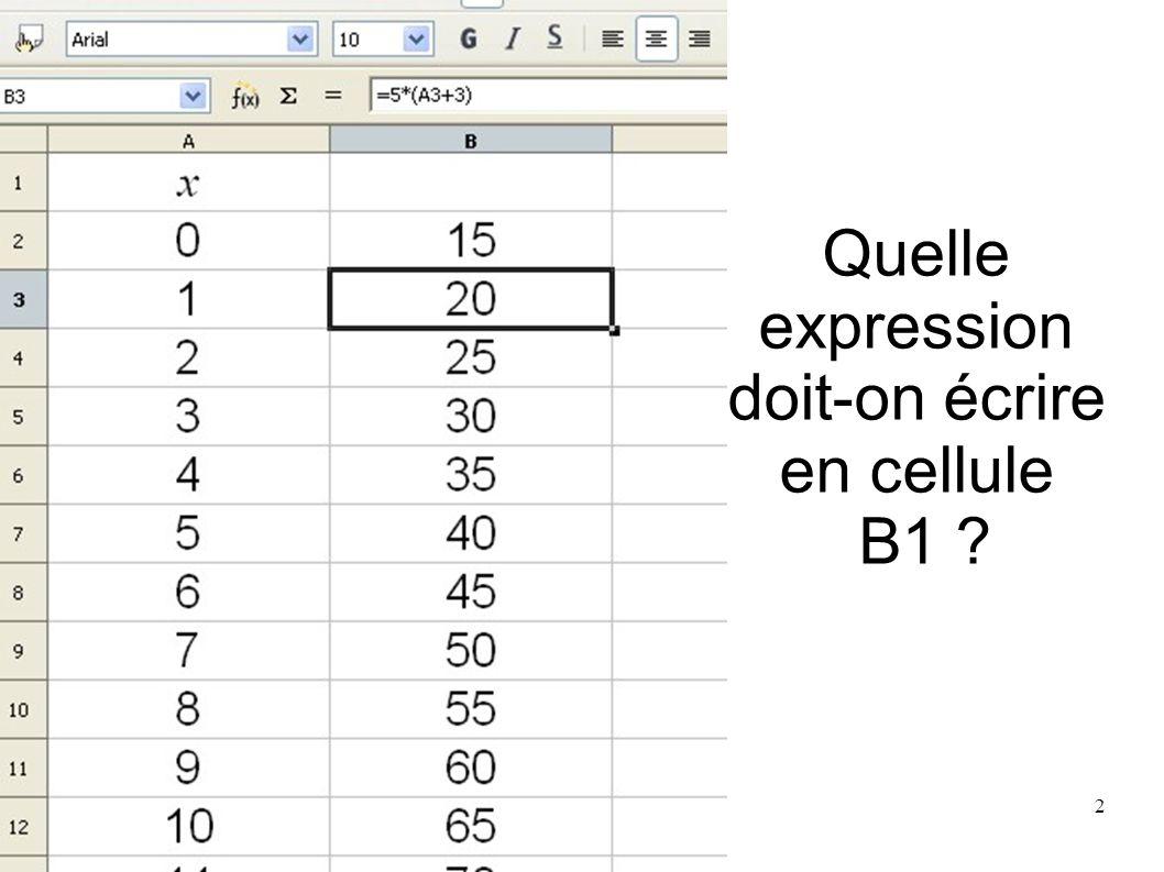 Quelle expression doit-on écrire en cellule B1 ? 2