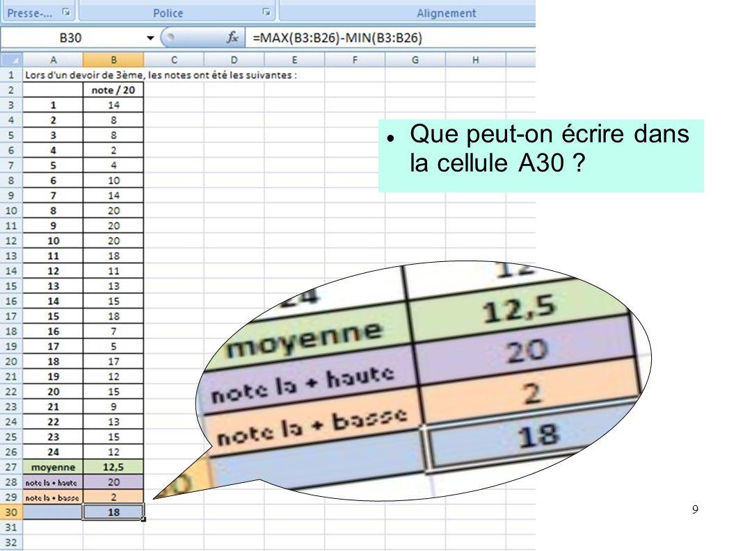 9 Que peut-on écrire dans la cellule A30 ?