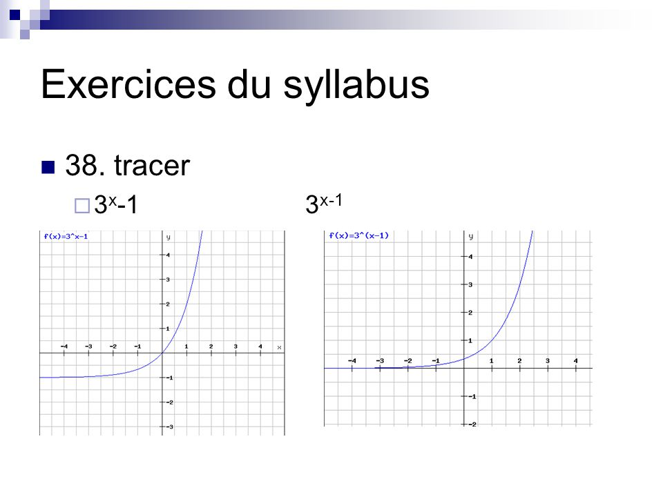 Exercices du syllabus 38. tracer  3 x -13 x-1