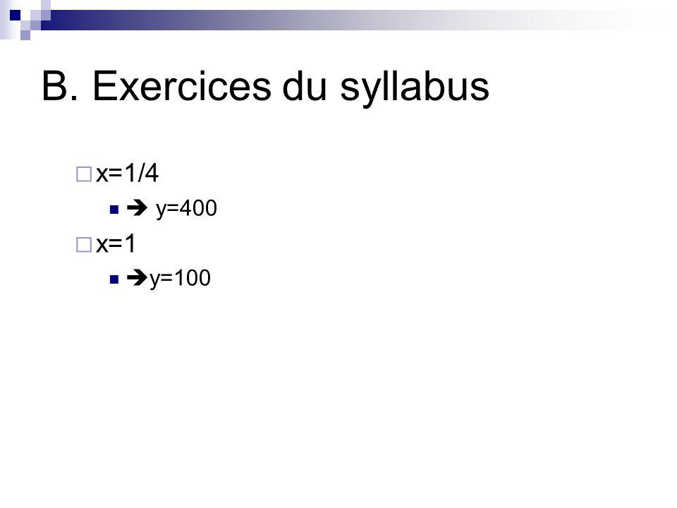  x=1/4  y=400  x=1  y=100