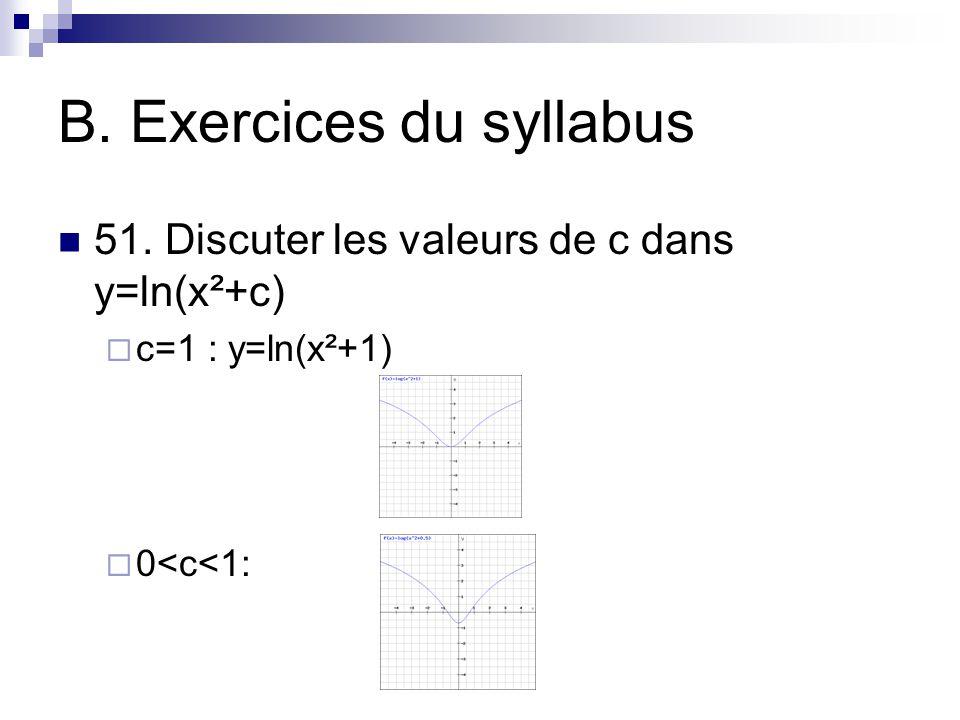 B. Exercices du syllabus 51. Discuter les valeurs de c dans y=ln(x²+c)  c=1 : y=ln(x²+1)  0<c<1: