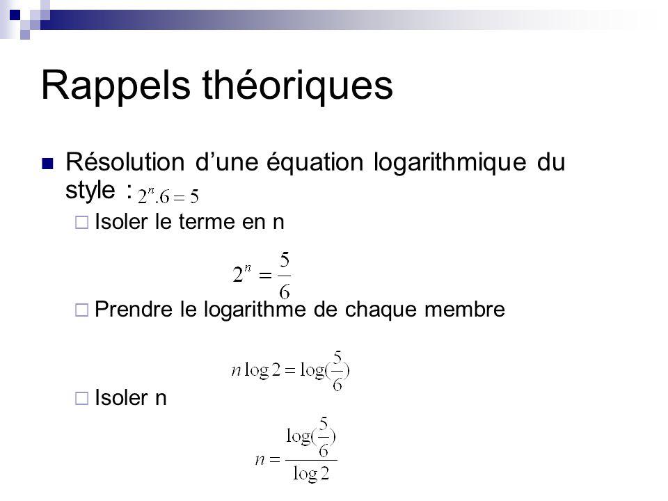 Rappels théoriques Résolution d'une équation logarithmique du style :  Isoler le terme en n  Prendre le logarithme de chaque membre  Isoler n