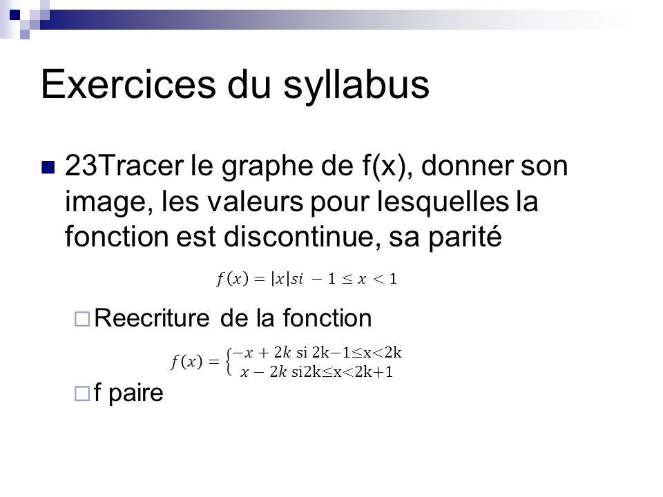 Exercices du syllabus 23Tracer le graphe de f(x), donner son image, les valeurs pour lesquelles la fonction est discontinue, sa parité  Reecriture de la fonction  f paire
