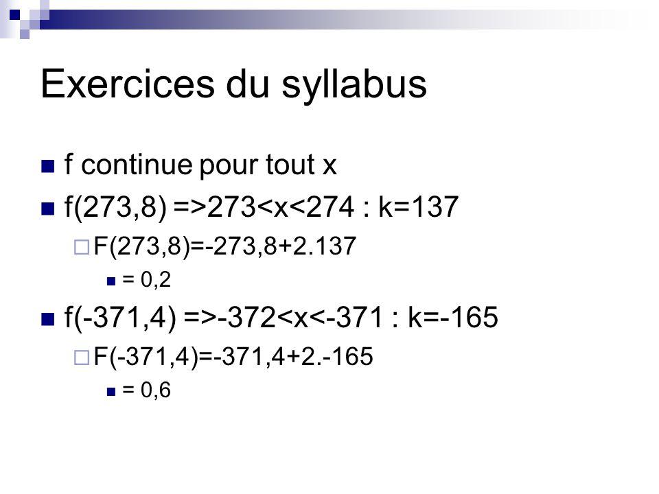 Exercices du syllabus f continue pour tout x f(273,8) =>273<x<274 : k=137  F(273,8)=-273,8+2.137 = 0,2 f(-371,4) =>-372<x<-371 : k=-165  F(-371,4)=-371,4+2.-165 = 0,6