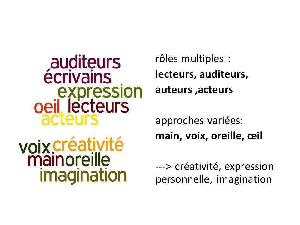 rôles multiples : lecteurs, auditeurs, auteurs,acteurs approches variées: main, voix, oreille, œil ---> créativité, expression personnelle, imaginatio